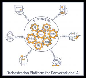 v-portal orchestration platform